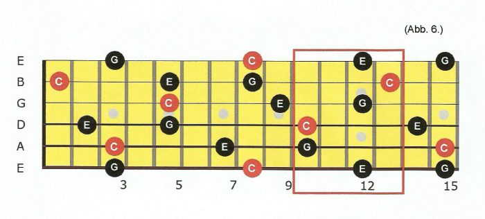 abbildung 6