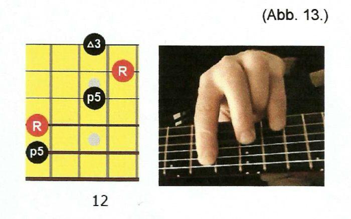 abbildung 13